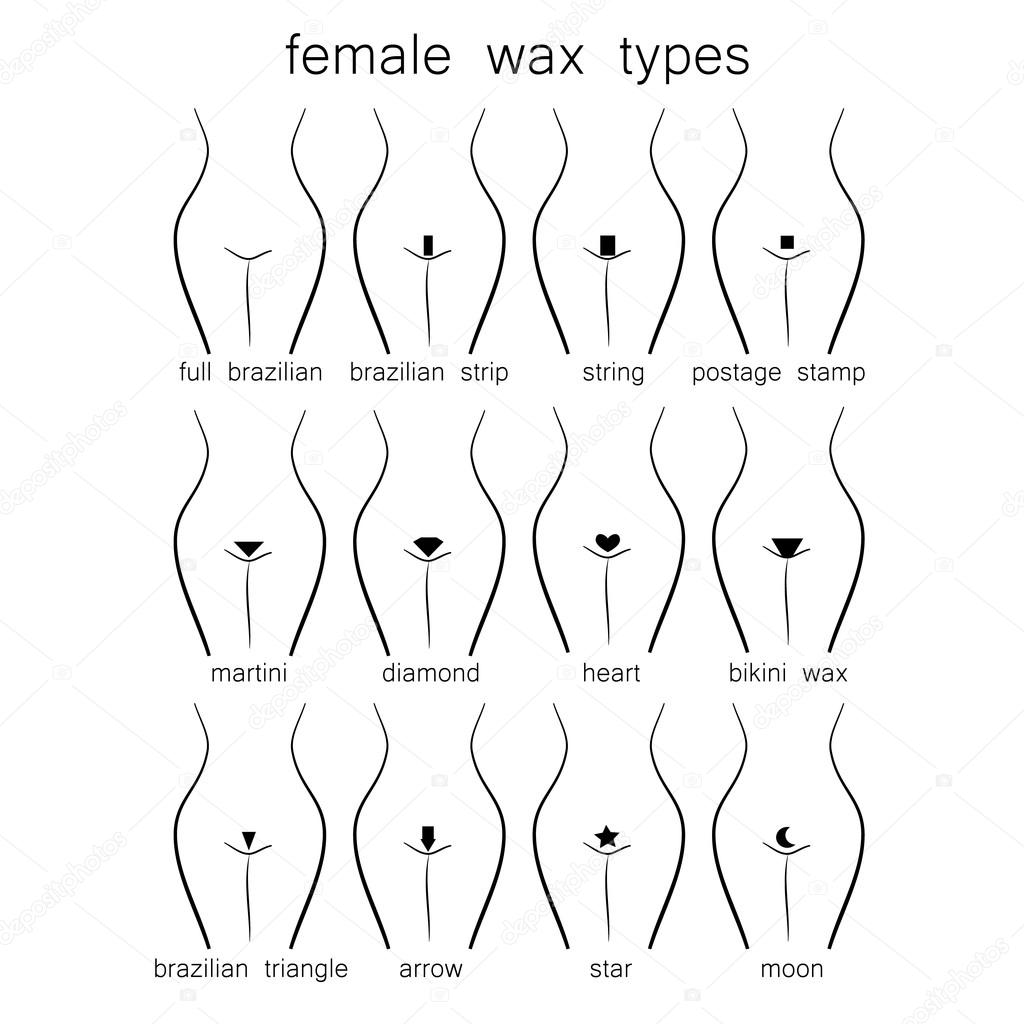 depositphotos_79716000-stock-illustration-female-wax-types.jpg